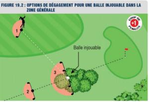 règle de golf
