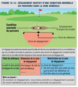 règle de golf: dégagement gratuit condition anormale du parcours