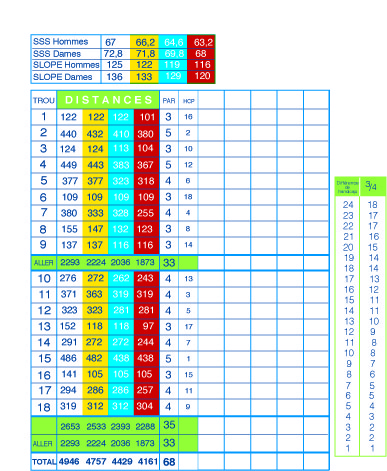 Carte Score golf